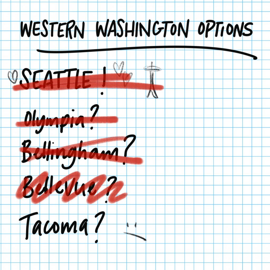 Tacoma list