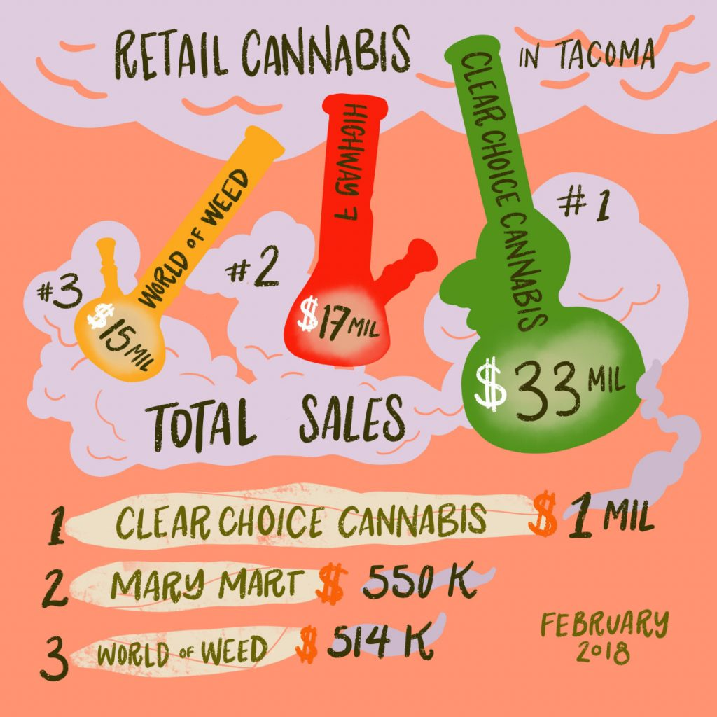 Tacoma cannabis 5